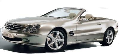 Présentation de la  <b>Mercedes-Benz SL 400 CDI</b> de 2005.